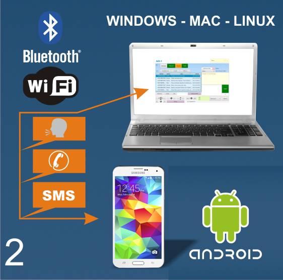 2.Ovládání telefonu z PC